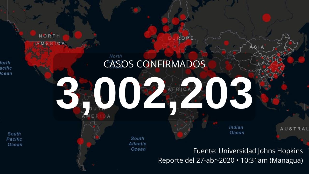 3 millones de casos